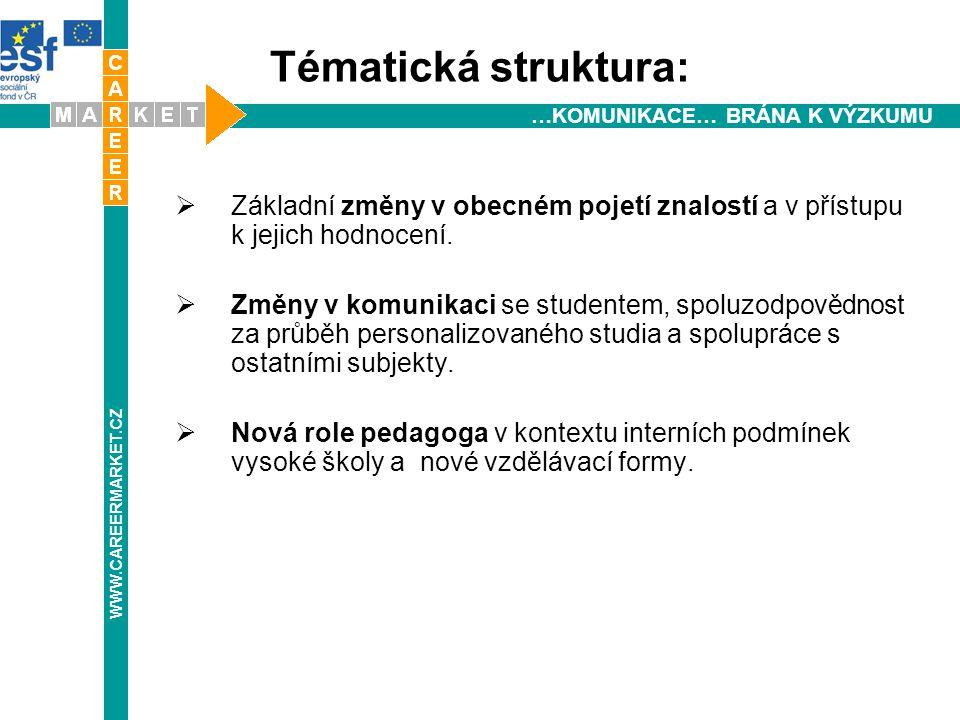 WWW.CAREERMARKET.CZ …KOMUNIKACE… BRÁNA K VÝZKUMU Tématická struktura:  Základní změny v obecném pojetí znalostí a v přístupu k jejich hodnocení.