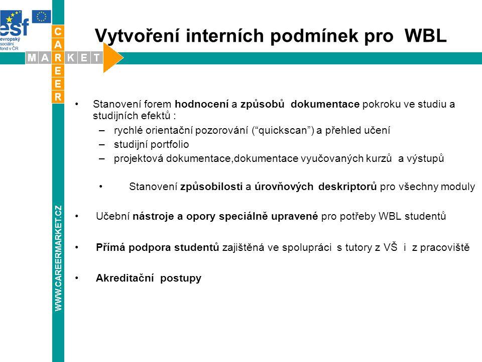Vytvoření interních podmínek pro WBL Stanovení forem hodnocení a způsobů dokumentace pokroku ve studiu a studijních efektů : –rychlé orientační pozorování ( quickscan ) a přehled učení –studijní portfolio –projektová dokumentace,dokumentace vyučovaných kurzů a výstupů Stanovení způsobilosti a úrovňových deskriptorů pro všechny moduly Učební nástroje a opory speciálně upravené pro potřeby WBL studentů Přímá podpora studentů zajištěná ve spolupráci s tutory z VŠ i z pracoviště Akreditační postupy WWW.CAREERMARKET.CZ