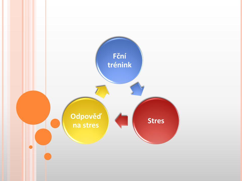 Fční trénink Stres Odpověď na stres