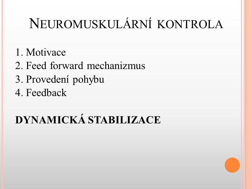 N EUROMUSKULÁRNÍ KONTROLA 1. Motivace 2. Feed forward mechanizmus 3. Provedení pohybu 4. Feedback DYNAMICKÁ STABILIZACE