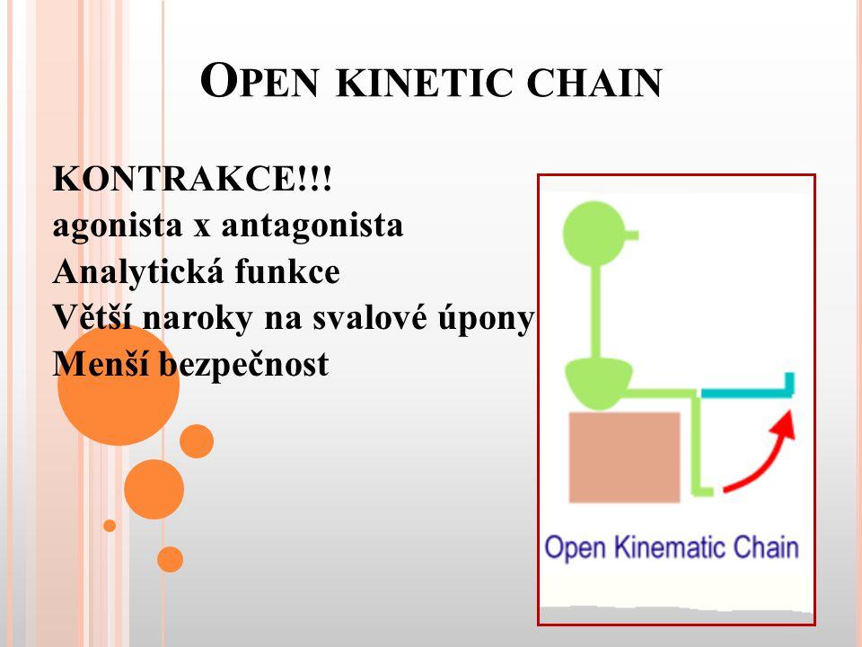 O PEN KINETIC CHAIN KONTRAKCE!!! agonista x antagonista Analytická funkce Větší naroky na svalové úpony Menší bezpečnost