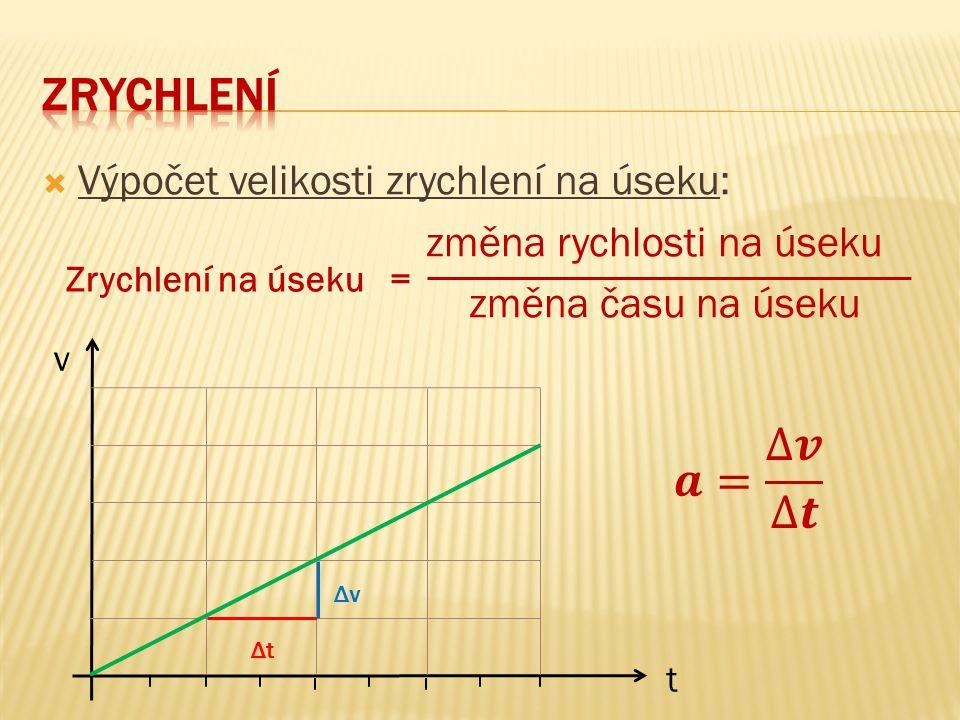  Výpočet velikosti zrychlení na úseku: změna rychlosti na úseku změna času na úseku Zrychlení na úseku = v ΔtΔt ΔvΔv t