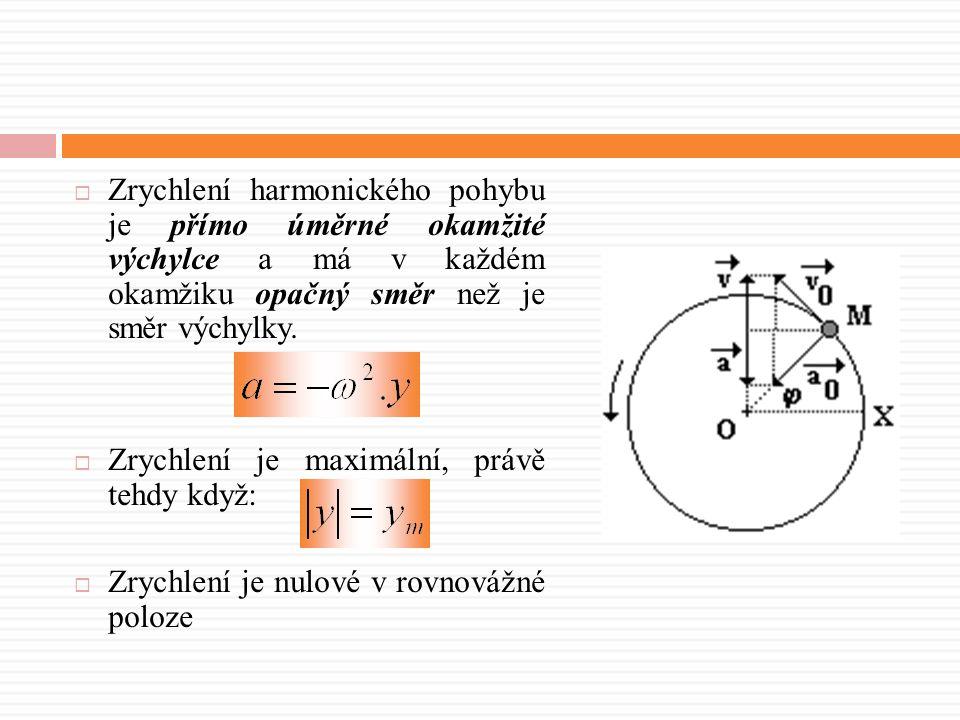 Zrychlení harmonického pohybu je přímo úměrné okamžité výchylce a má v každém okamžiku opačný směr než je směr výchylky.  Zrychlení je maximální, p