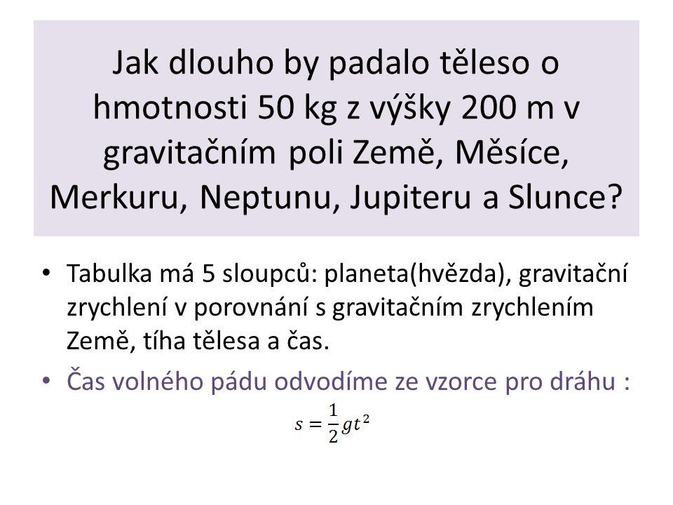 Jak dlouho by padalo těleso o hmotnosti 50 kg z výšky 200 m v gravitačním poli Země, Měsíce, Merkuru, Neptunu, Jupiteru a Slunce? Tabulka má 5 sloupců