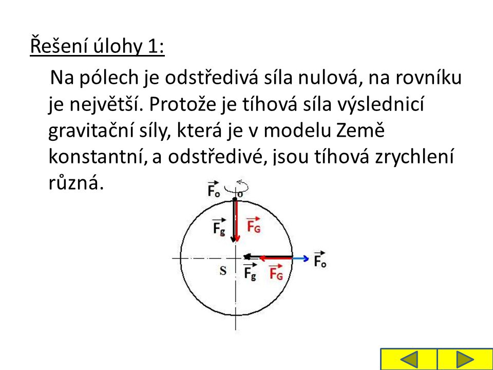 Řešení úlohy 1: Na pólech je odstředivá síla nulová, na rovníku je největší.