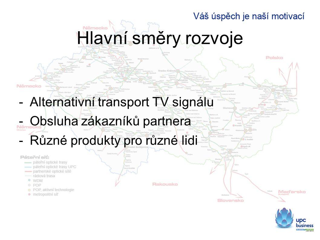 Hlavní směry rozvoje -Alternativní transport TV signálu -Obsluha zákazníků partnera -Různé produkty pro různé lidi