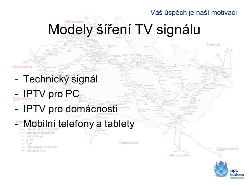 Modely šíření TV signálu -Technický signál -IPTV pro PC -IPTV pro domácnosti -Mobilní telefony a tablety