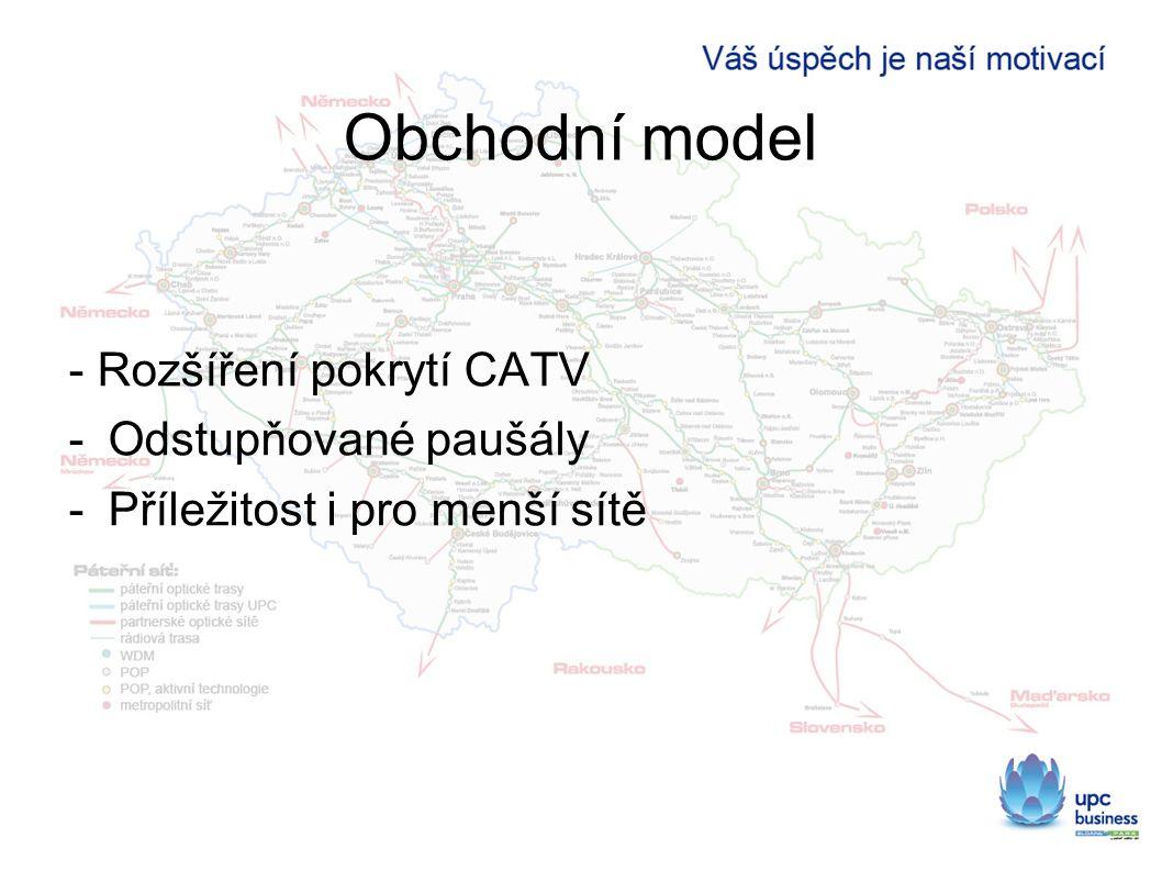 Obchodní model - Rozšíření pokrytí CATV -Odstupňované paušály -Příležitost i pro menší sítě