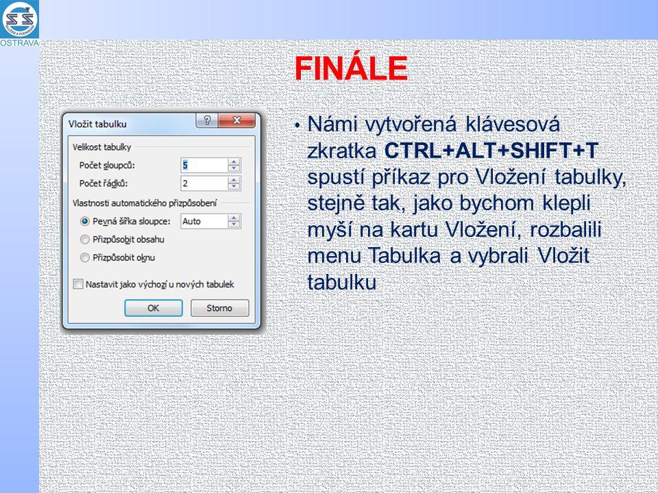 FINÁLE Námi vytvořená klávesová zkratka CTRL+ALT+SHIFT+T spustí příkaz pro Vložení tabulky, stejně tak, jako bychom klepli myší na kartu Vložení, rozbalili menu Tabulka a vybrali Vložit tabulku