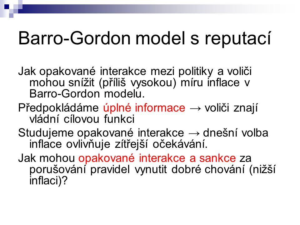 Barro-Gordon model s reputací Jak opakované interakce mezi politiky a voliči mohou snížit (příliš vysokou) míru inflace v Barro-Gordon modelu.