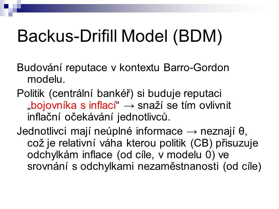 Backus-Drifill Model (BDM) Budování reputace v kontextu Barro-Gordon modelu.