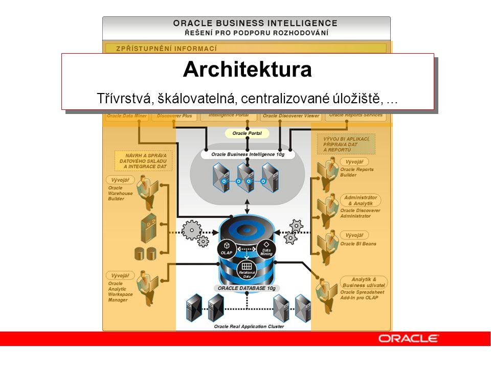 Architektura Třívrstvá, škálovatelná, centralizované úložiště,... Architektura Třívrstvá, škálovatelná, centralizované úložiště,...