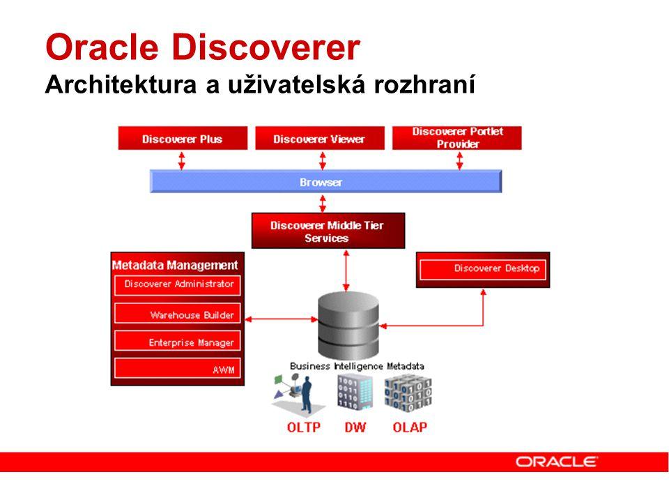 Oracle Discoverer Architektura a uživatelská rozhraní