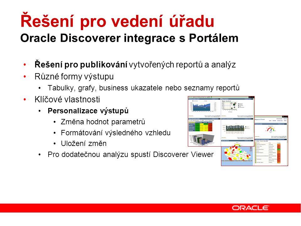 Řešení pro vedení úřadu Oracle Discoverer integrace s Portálem Řešení pro publikování vytvořených reportů a analýz Různé formy výstupu Tabulky, grafy,