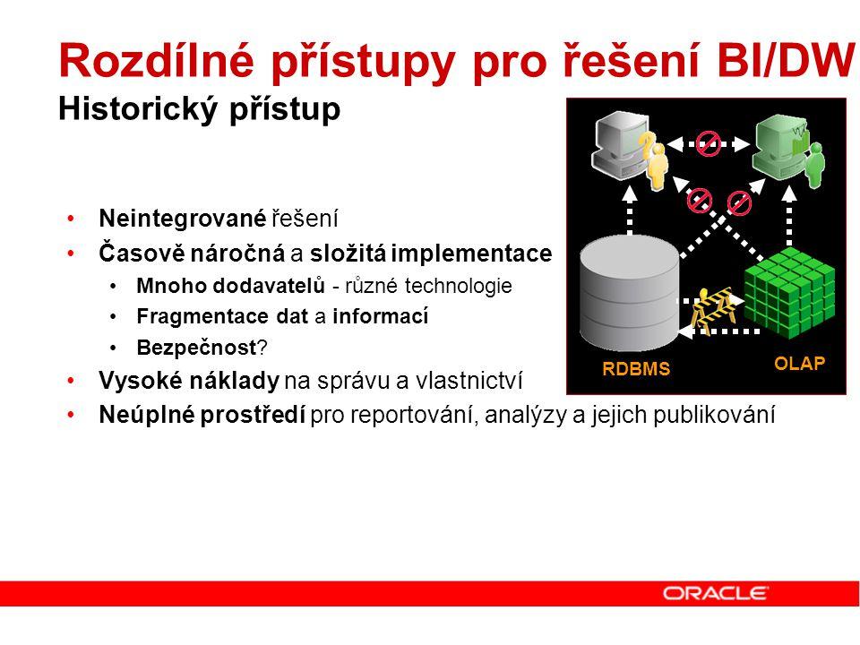 MIS nástroje pro koncové uživatele Oracle Business Intelligence 10g