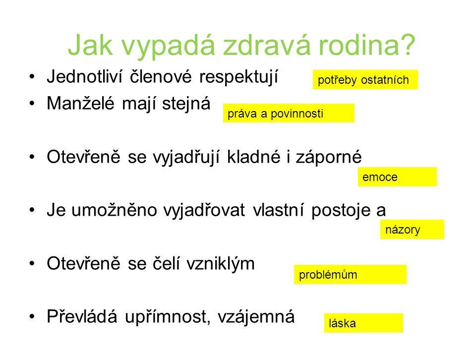 Zdroje Dudák, V.a kol.: Občanská nauka pro střední a odborné školy.