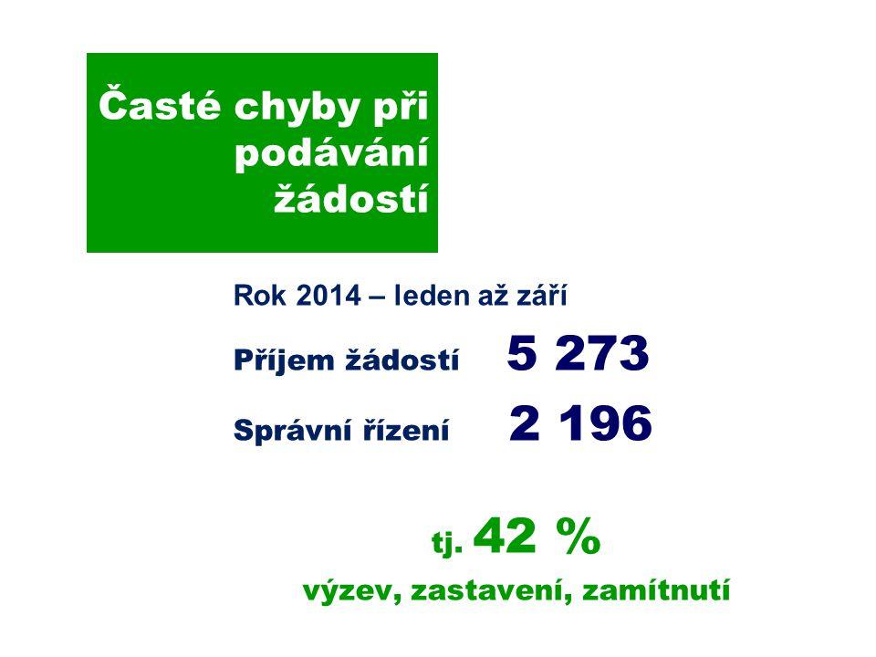 Časté chyby při podávání žádostí Rok 2014 – leden až září Příjem žádostí 5 273 Správní řízení 2 196 tj.