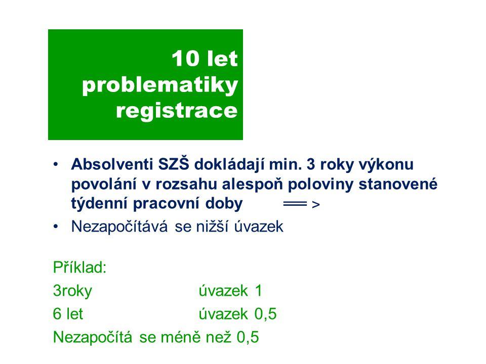 10 let problematiky registrace Absolventi SZŠ dokládají min.