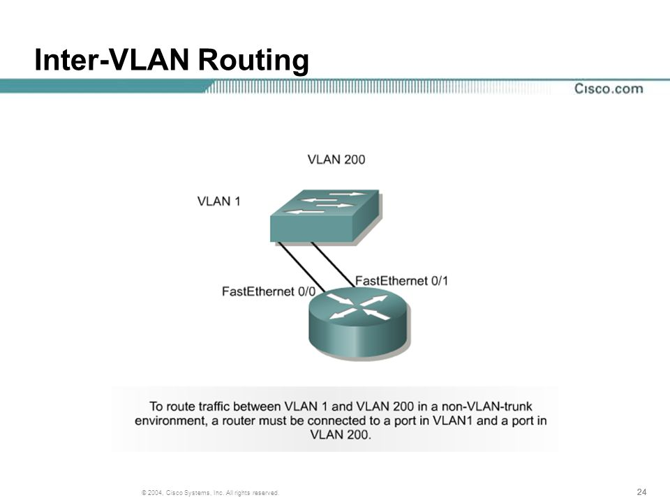 24 © 2004, Cisco Systems, Inc. All rights reserved. Inter-VLAN Routing
