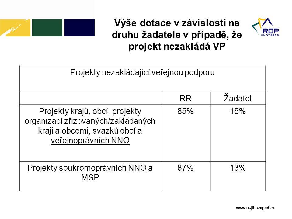 www.rr-jihozapad.cz www.rr-jihozapad.cz Výše dotace v závislosti na druhu žadatele v případě, že projekt nezakládá VP Projekty nezakládající veřejnou