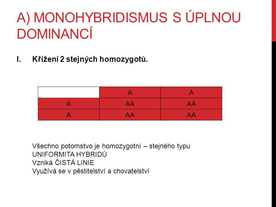 A) MONOHYBRIDISMUS S ÚPLNOU DOMINANCÍ I.Křížení 2 stejných homozygotů.