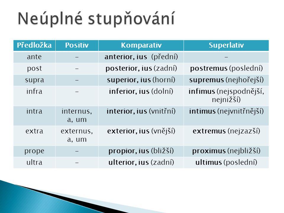 PředložkaPositivKomparativSuperlativ ante-anterior, ius (přední)- post-posterior, ius (zadní)postremus (poslední) supra-superior, ius (horní)supremus