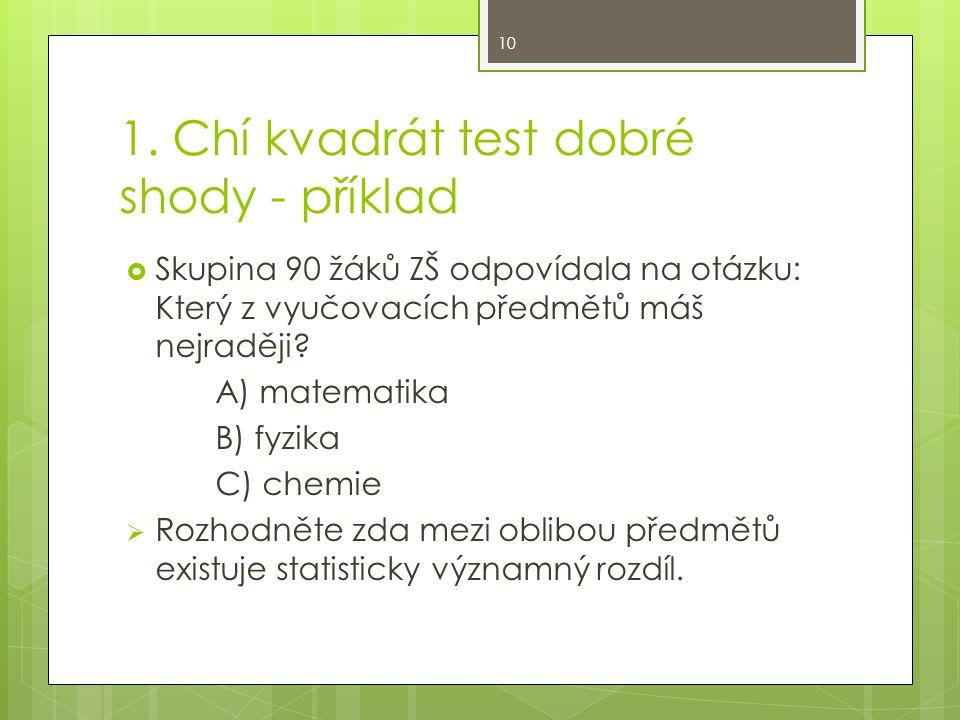 1. Chí kvadrát test dobré shody - příklad  Skupina 90 žáků ZŠ odpovídala na otázku: Který z vyučovacích předmětů máš nejraději? A) matematika B) fyzi