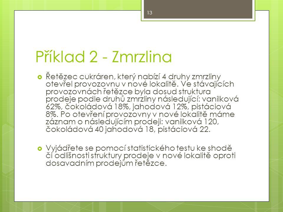 Příklad 2 - Zmrzlina  Řetězec cukráren, který nabízí 4 druhy zmrzliny otevřel provozovnu v nové lokalitě.