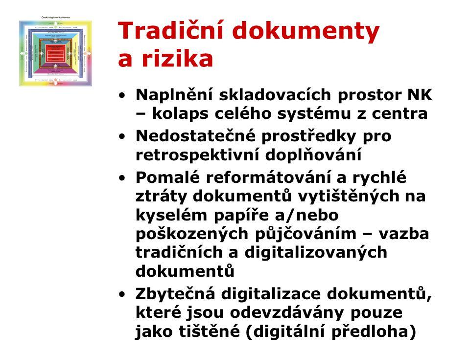 Tradiční dokumenty a rizika Naplnění skladovacích prostor NK – kolaps celého systému z centra Nedostatečné prostředky pro retrospektivní doplňování Pomalé reformátování a rychlé ztráty dokumentů vytištěných na kyselém papíře a/nebo poškozených půjčováním – vazba tradičních a digitalizovaných dokumentů Zbytečná digitalizace dokumentů, které jsou odevzdávány pouze jako tištěné (digitální předloha)