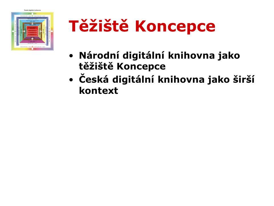 Těžiště Koncepce Národní digitální knihovna jako těžiště Koncepce Česká digitální knihovna jako širší kontext