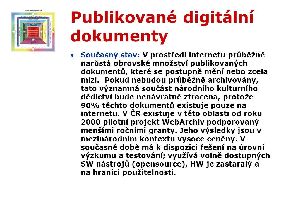 Publikované digitální dokumenty Současný stav: V prostředí internetu průběžně narůstá obrovské množství publikovaných dokumentů, které se postupně mění nebo zcela mizí.