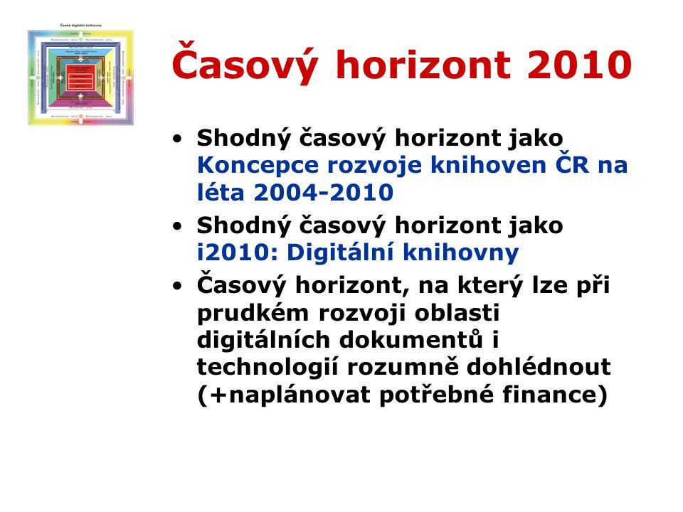 Časový horizont 2010 Shodný časový horizont jako Koncepce rozvoje knihoven ČR na léta 2004-2010 Shodný časový horizont jako i2010: Digitální knihovny Časový horizont, na který lze při prudkém rozvoji oblasti digitálních dokumentů i technologií rozumně dohlédnout (+naplánovat potřebné finance)