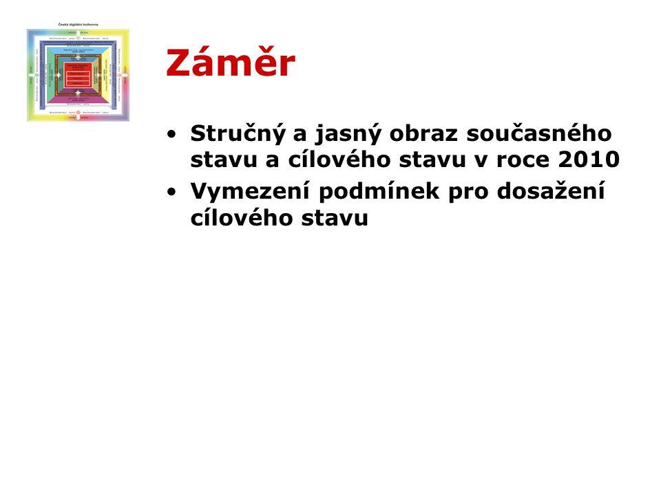USNESENÍ VLÁDY ČESKÉ REPUBLIKY ze dne 3.ledna 2001 č.