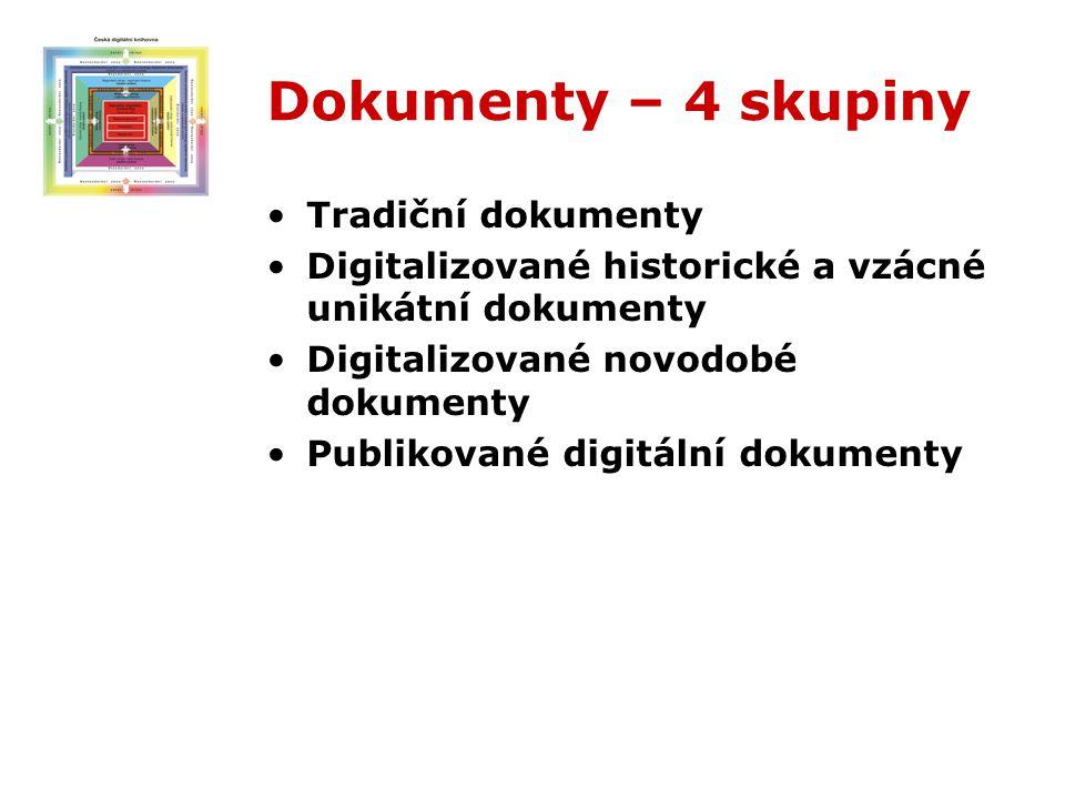 Dokumenty – 4 skupiny Tradiční dokumenty Digitalizované historické a vzácné unikátní dokumenty Digitalizované novodobé dokumenty Publikované digitální dokumenty
