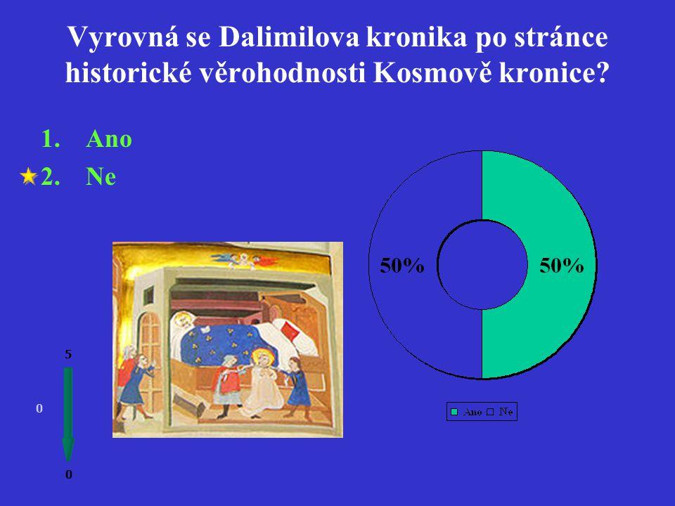 Dalimilova kronika je napsaná: 1.Česky 2.Latinsky 3.Německy 0 0 5