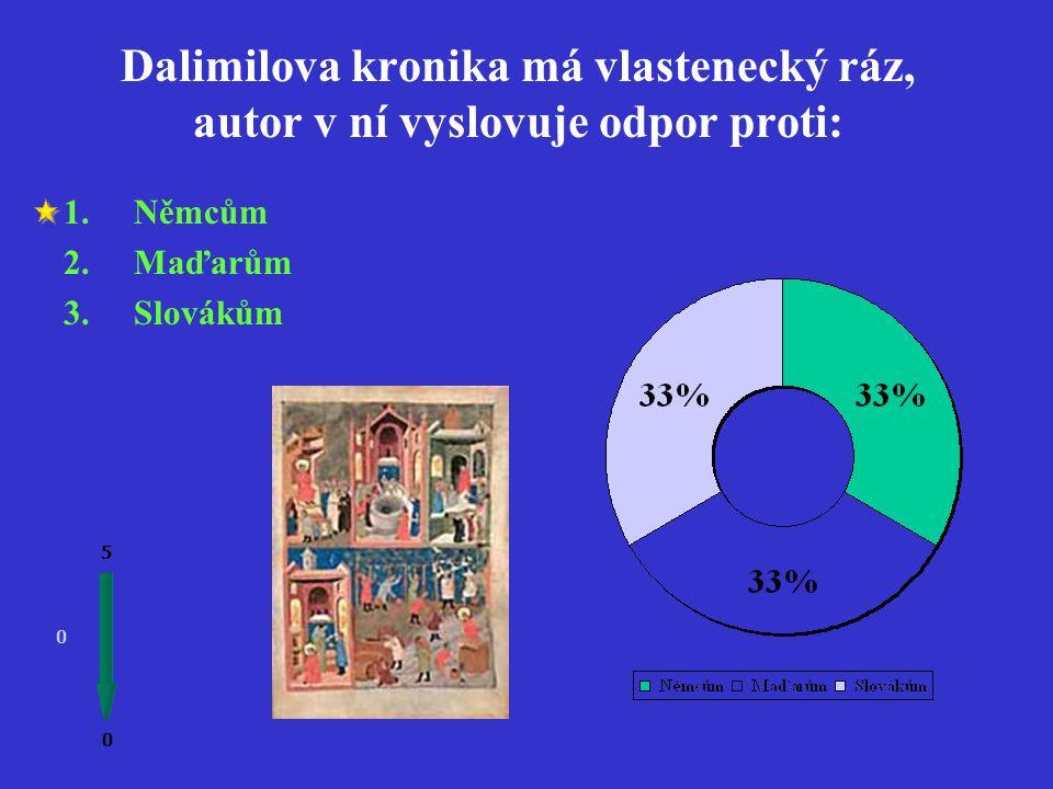 Vyrovná se Dalimilova kronika po stránce historické věrohodnosti Kosmově kronice? 0 0 5 1.Ano 2.Ne