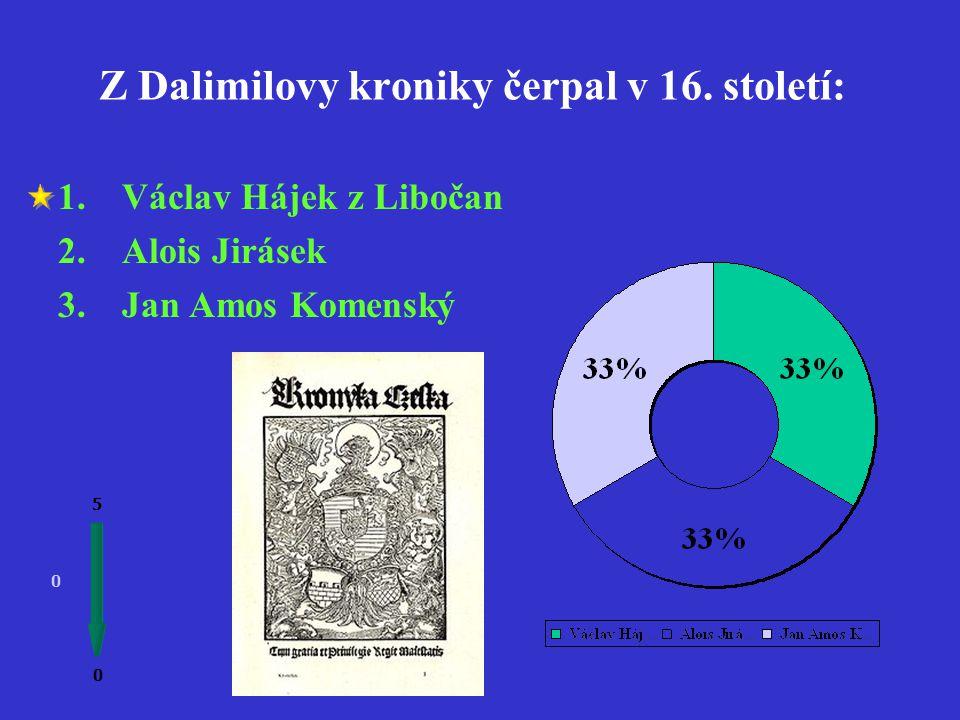 Dalimilova kronika má vlastenecký ráz, autor v ní vyslovuje odpor proti: 0 0 5 1.Němcům 2.Maďarům 3.Slovákům