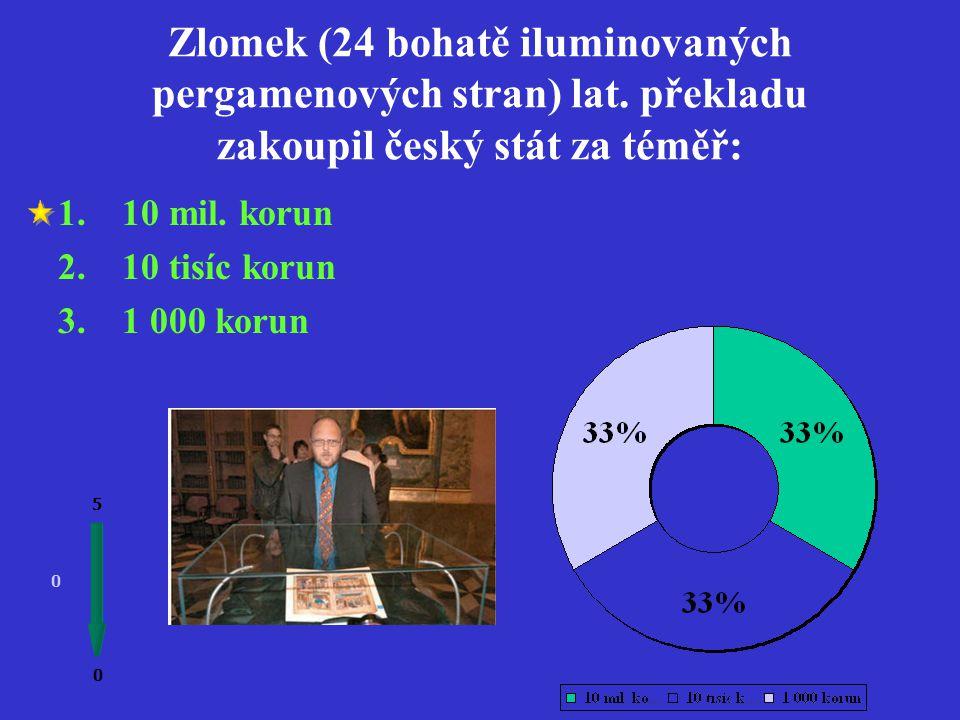 Národní knihovně se podařilo získat zlomek latinského překladu Dalimilovy kroniky v roce: 0 0 5 1.1995 2.2000 3.2005