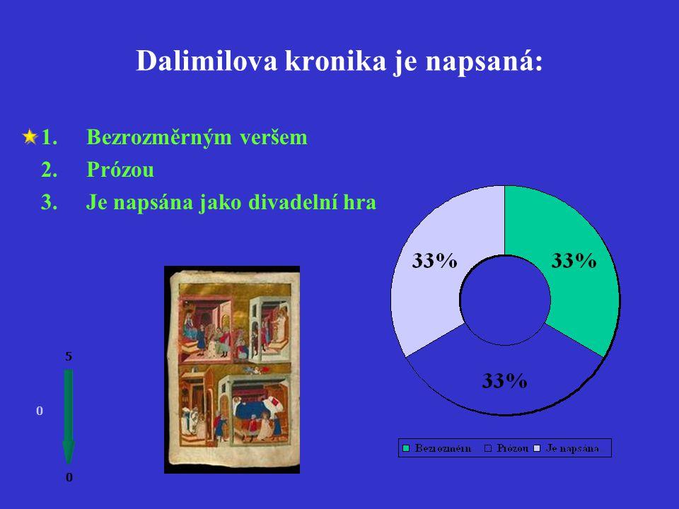 Autorem Dalimilovy kroniky je: 1.Václav Hájek z Libočan 2.Dalimil Meziříčský, boleslavský kanovník 3.Autor je anonymní 0 0 5