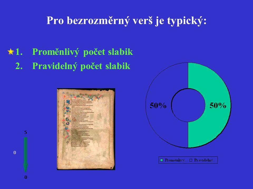 Dalimilova kronika je napsaná: 1.Bezrozměrným veršem 2.Prózou 3.Je napsána jako divadelní hra 0 0 5