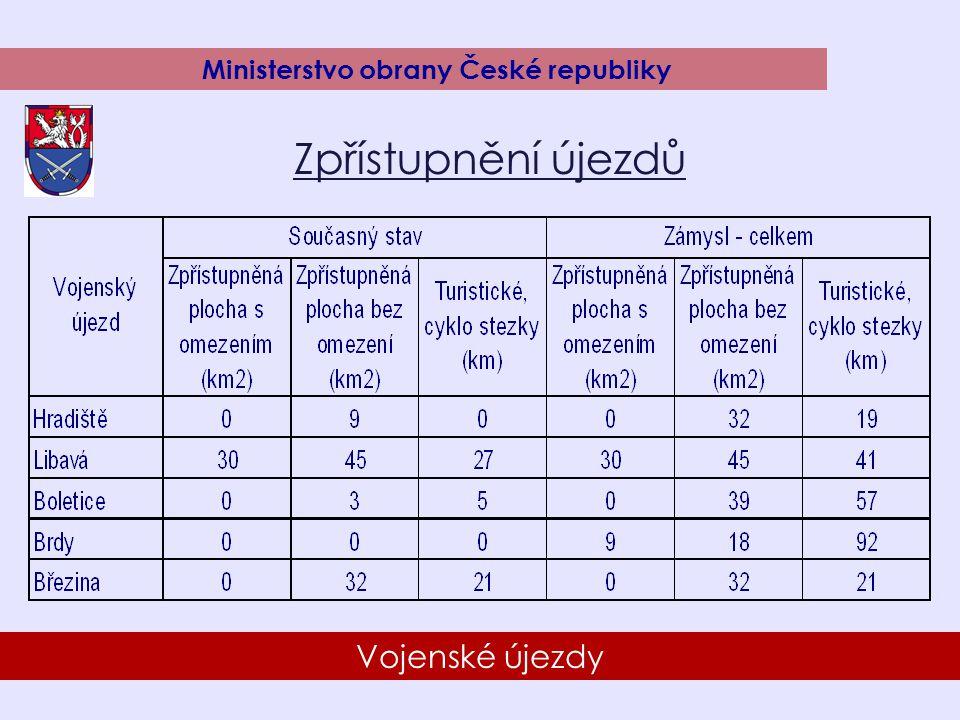 16 Vojenské újezdy Ministerstvo obrany České republiky Režim vstupu do Brd (r.