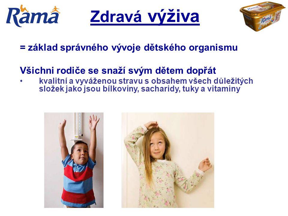 Zdravá výživa = základ správného vývoje dětského organismu Všichni rodiče se snaží svým dětem dopřát kvalitní a vyváženou stravu s obsahem všech důlež