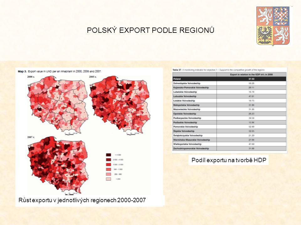 POLSKÝ EXPORT PODLE REGIONŮ Podíl exportu na tvorbě HDP Růst exportu v jednotlivých regionech 2000-2007