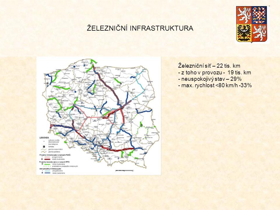 Železniční síť – 22 tis. km - z toho v provozu - 19 tis.