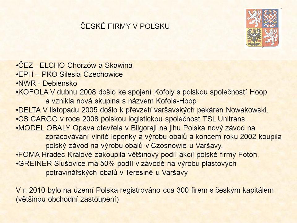 ČESKÉ FIRMY V POLSKU ČEZ - ELCHO Chorzów a Skawina EPH – PKO Silesia Czechowice NWR - Debiensko KOFOLA V dubnu 2008 došlo ke spojení Kofoly s polskou společností Hoop a vznikla nová skupina s názvem Kofola-Hoop DELTA V listopadu 2005 došlo k převzetí varšavských pekáren Nowakowski.