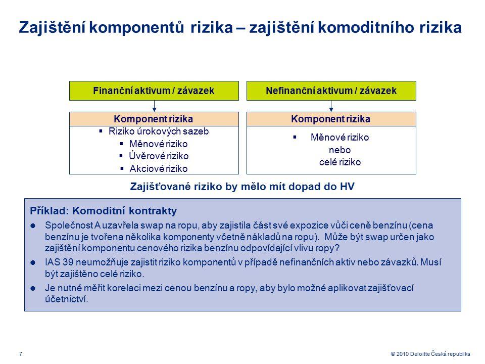 7 © 2010 Deloitte Česká republika  Riziko úrokových sazeb  Měnové riziko  Úvěrové riziko  Akciové riziko  Měnové riziko nebo celé riziko Zajištěn