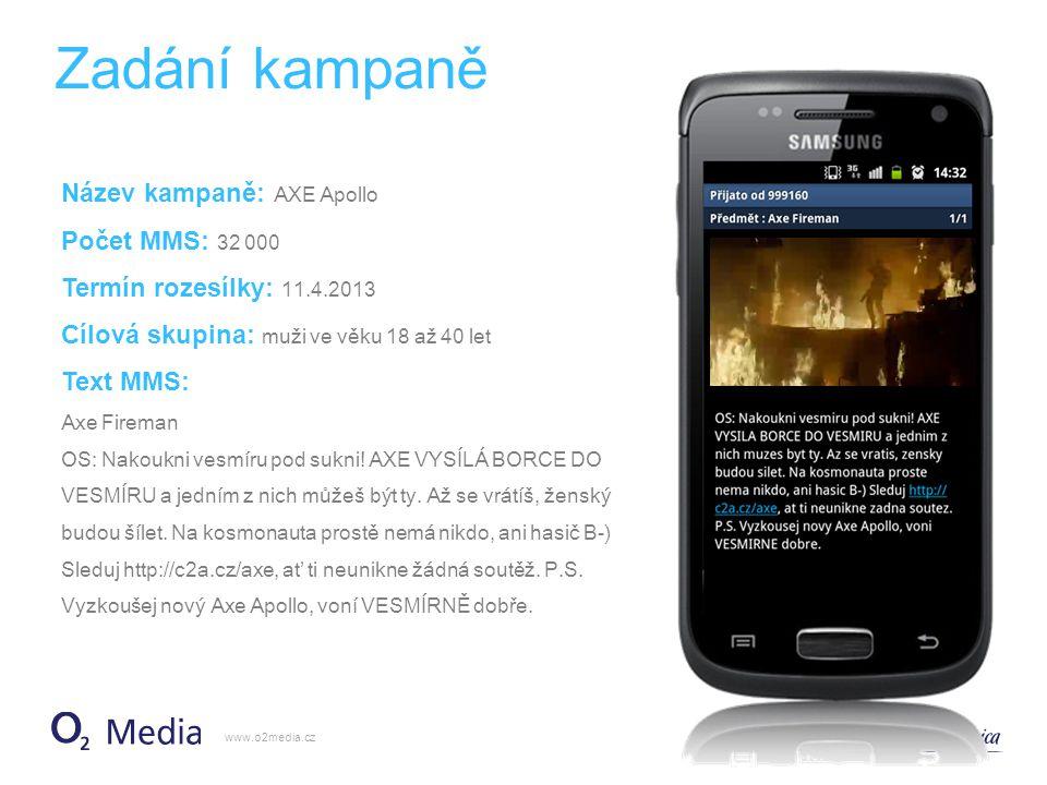www.o2media.cz Zadání kampaně Název kampaně: AXE Apollo Počet MMS: 32 000 Termín rozesílky: 11.4.2013 Cílová skupina: muži ve věku 18 až 40 let Text MMS: Axe Fireman OS: Nakoukni vesmíru pod sukni.