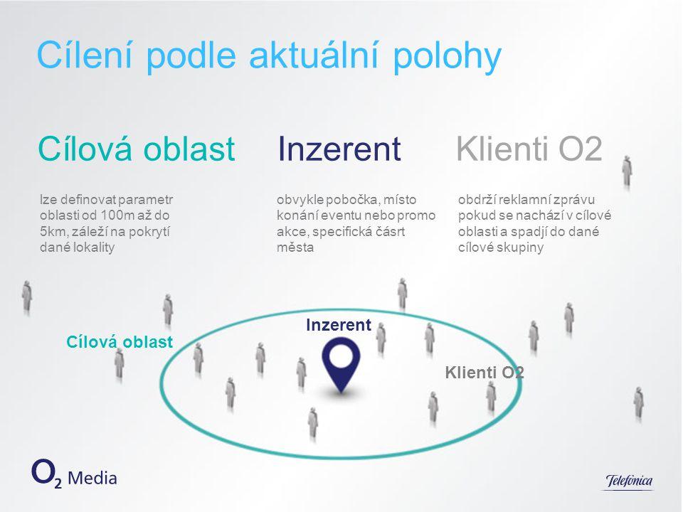 Cílení podle aktuální polohy Cílová oblastInzerentKlienti O2 lze definovat parametr oblasti od 100m až do 5km, záleží na pokrytí dané lokality obvykle pobočka, místo konání eventu nebo promo akce, specifická čásrt města obdrží reklamní zprávu pokud se nachází v cílové oblasti a spadjí do dané cílové skupiny Cílová oblast Inzerent Klienti O2