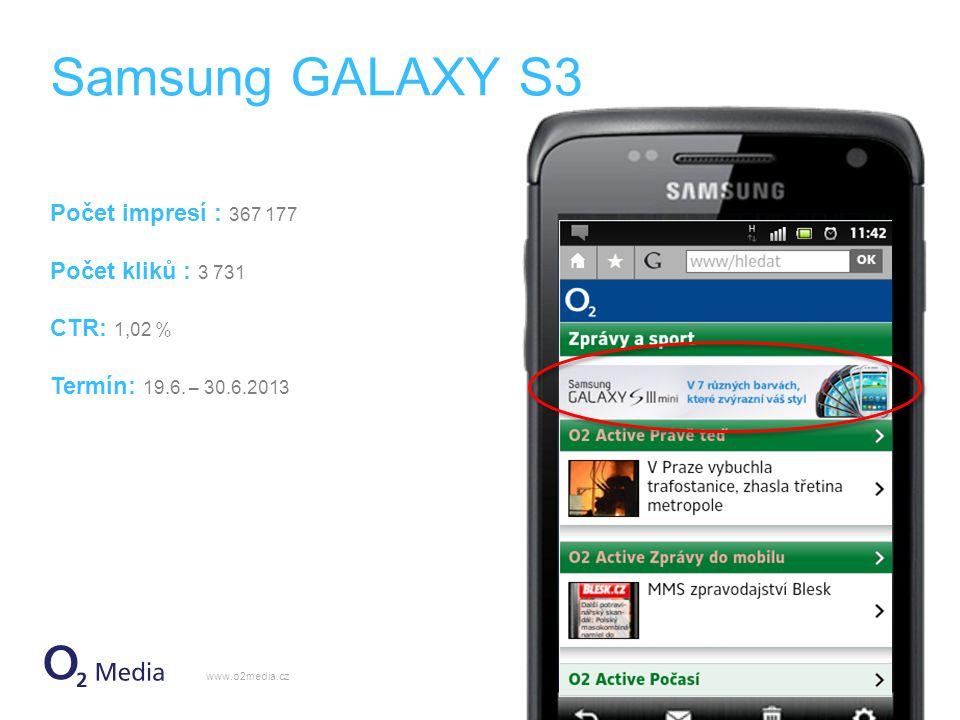 Samsung GALAXY S3 Počet impresí : 367 177 Počet kliků : 3 731 CTR: 1,02 % Termín: 19.6.