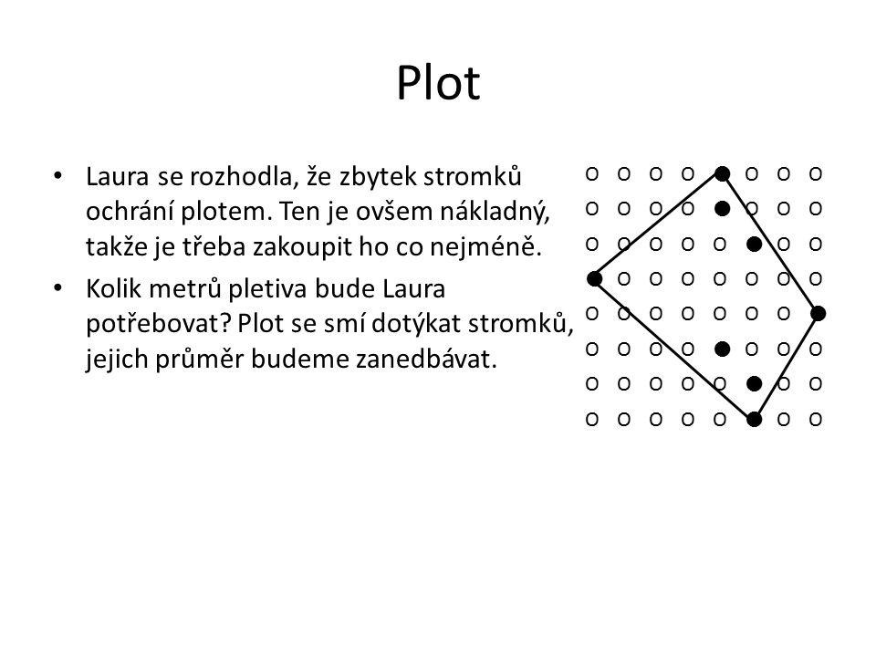 Plot Vstup – N zadání.První řádek obsahuje kladné celé číslo N.